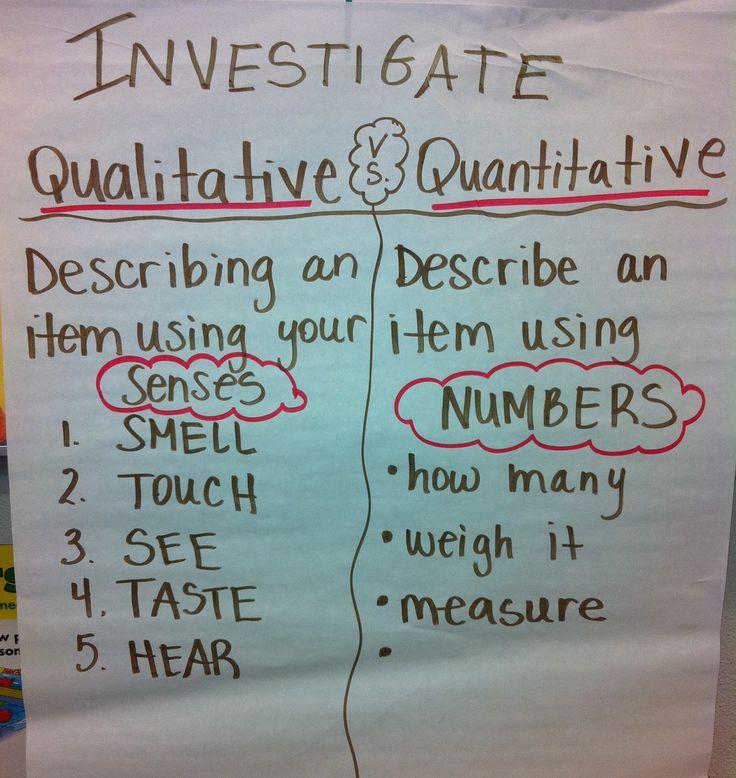 12 best images about Science qualitative vs quantitative on – Qualitative Vs Quantitative Worksheet