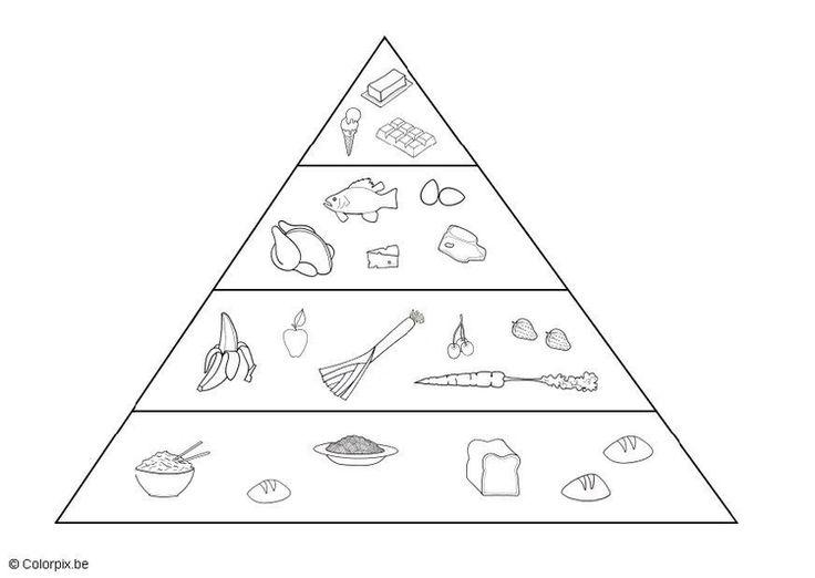 Kleurplaat voedingsdriehoek