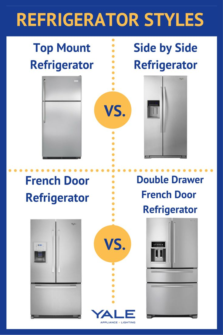 Good French Door Fridge Vs Side By Side Part - 4: Best Double Drawer French Door Refrigerators (Reviews / Ratings) | Kitchen  Reno, Kitchens And Lights