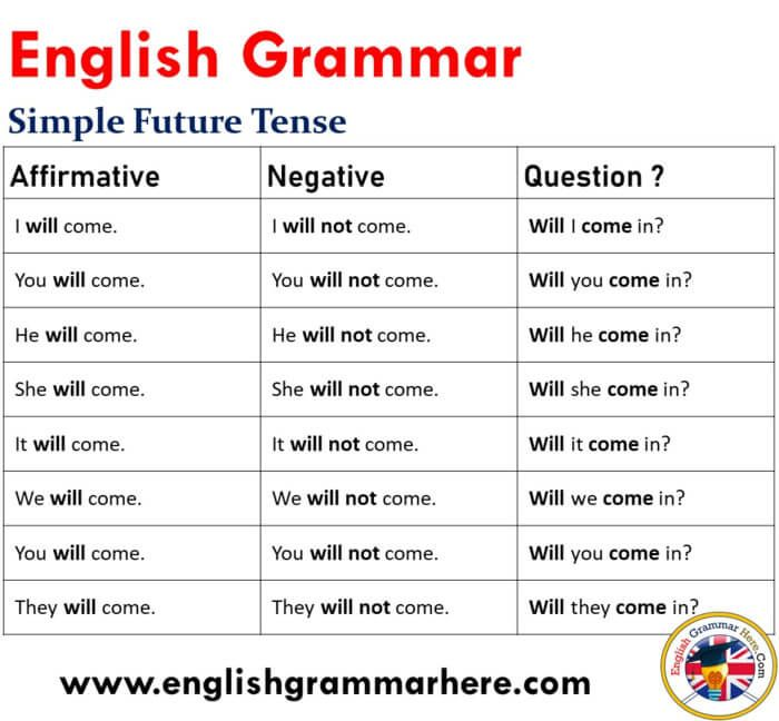 Collins Easy Learning English Conversation Book 1 Collins Easy