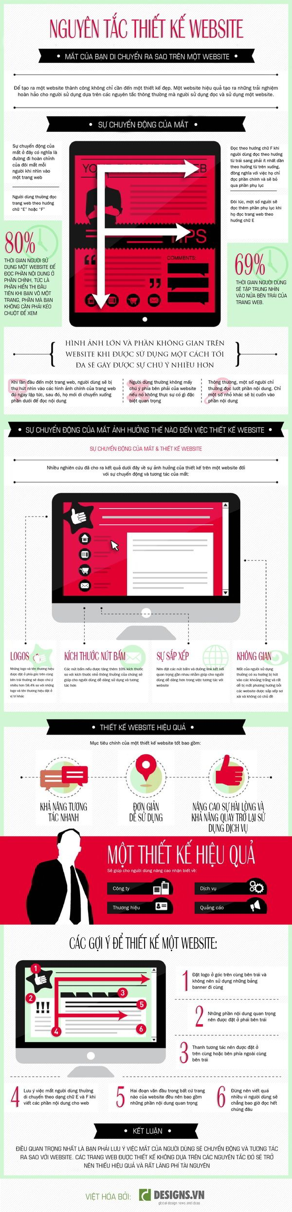 67 Best Tiptrickkk Images On Pinterest Infographic Infographics What Is Electric Circuit Ency123 Learn Create Have Fun Eye Tracking How Your Eyes Move A Website Use This Tips To That Allows For Fast Interactions Easy