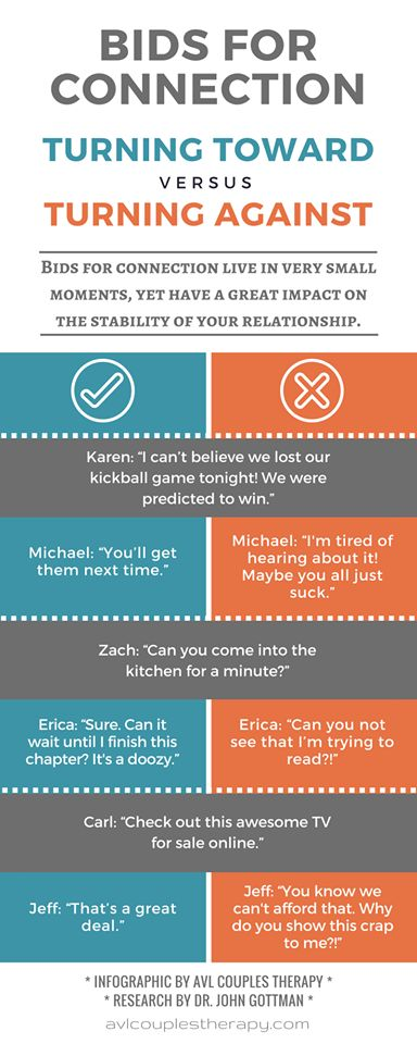 gottman research and predictors of relationship failure