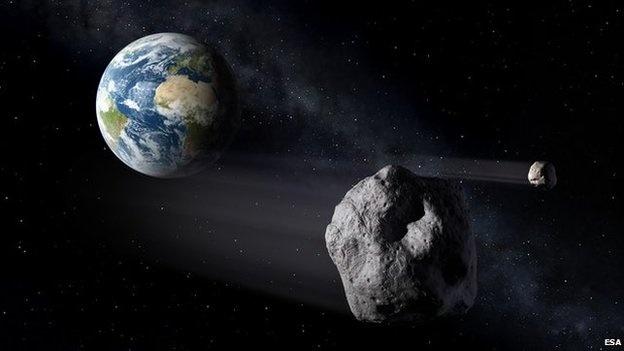 Near Earth Asteroid