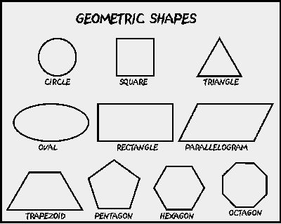 Geometric shapes shape and shape pictures on pinterest - Fall landscaping ideas a mosaic of colors shapes and scents ...