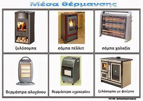 Μεσα θερμανσης