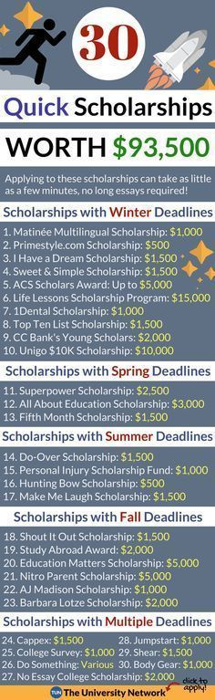 Most of these scholarships will only take a few minutes to apply to. Some just require filling out a form to enter and others require writing less than 500 words. There are no long essays to write for any of these scholarships! 1. Matinée Multilingual Scholarship – $1,000 – Apply annually by January 5 Submit a 250-500 word blog post on the following topic: How does video enhance the user experience on a webpage? Then, fill out a short online application for a chance to win with Matinée