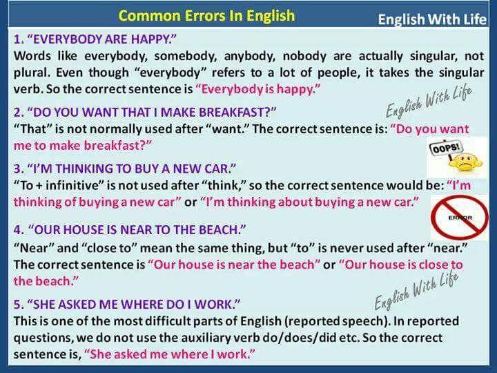 Forum | . | Fluent LandCommon Errors in English | Fluent Land