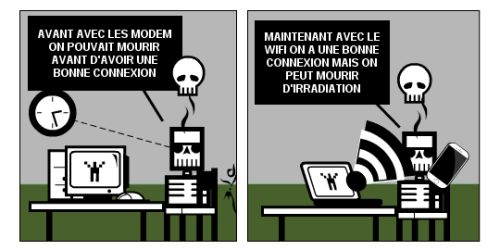 Zone à garder blanche  #fr   #français   #french   #ehs   #electrohypersensibilité    http://frederic.baylot.org/post/181114-ehs