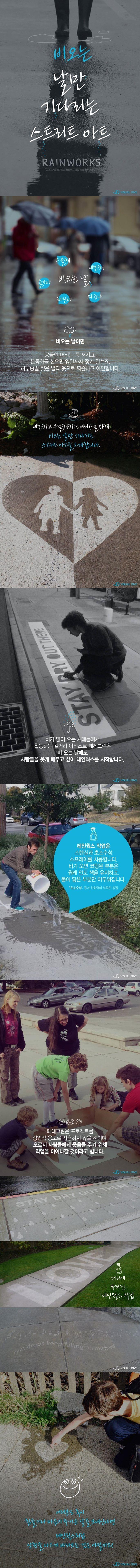 비오는 날만 기다리는 스트리트 아트, 레인웍스 [카드뉴스] #Streetart / #Cardnews ⓒ 비주얼다이브 무단 복사·전재·재배포 금지