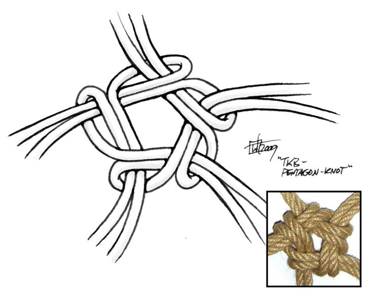 Pentagon-Knot by veterinarian on deviantART