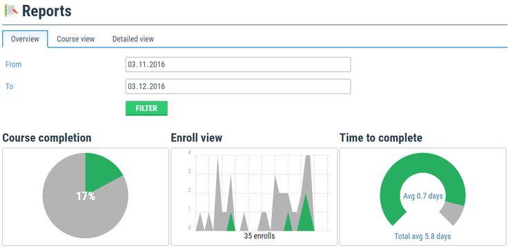 Training-Online.eu Reporting dashboard