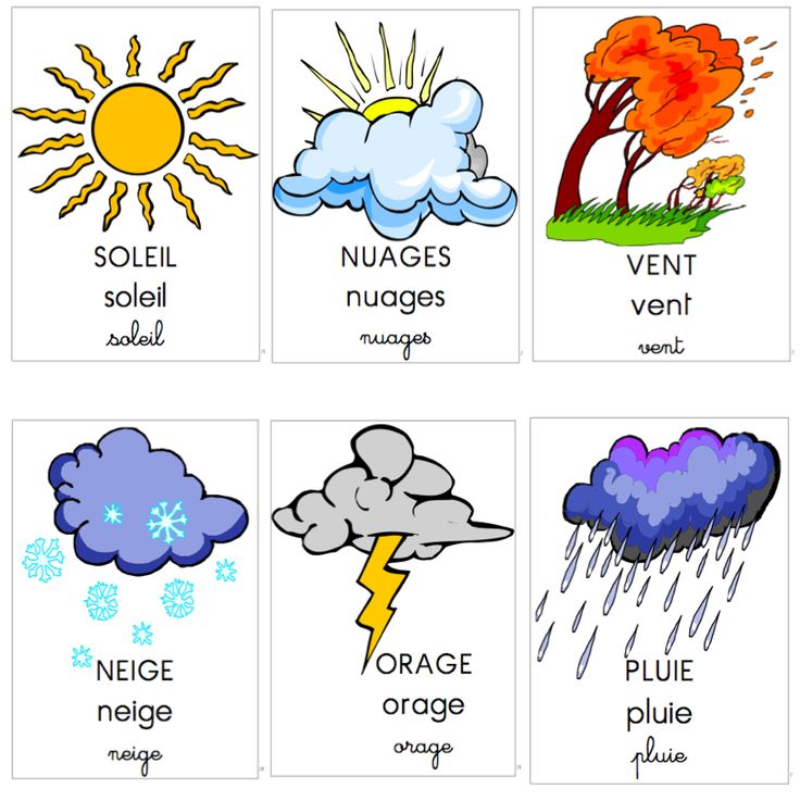 La météo / The weather (song and flashcards)