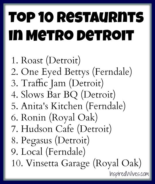 Been to 7/10. Top 10 restaurants in Metro Detroit (Detroit, Ferndale, Royal Oak) Roast, One Eyed Betty's, Traffic Jam, Slows BBQ, Anita's Kitchen, Ronin, Hudson Cafe and more!