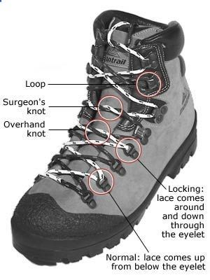 Common Hiking Boot Lacing Techniques... from Backpacker Magazine  - Adventure Ideaz