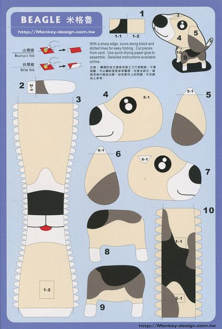 Beagle - Cut Out Postcard   Date: Circa 2000s Source Type: P…   Flickr