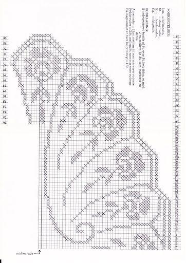 Hæklet dug i hulmønster 35X56 – Anna Andersen – Webová alba Picasa
