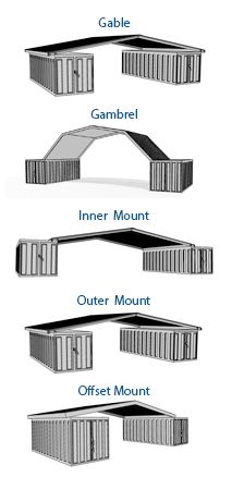 Roof options for shipping container homes
