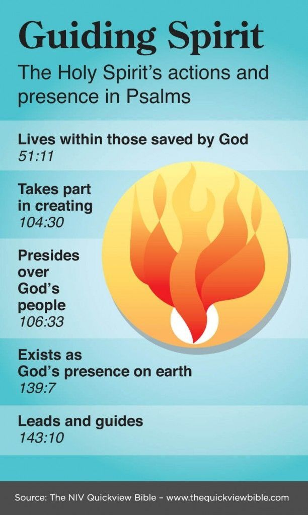 definition of pentecost in the bible