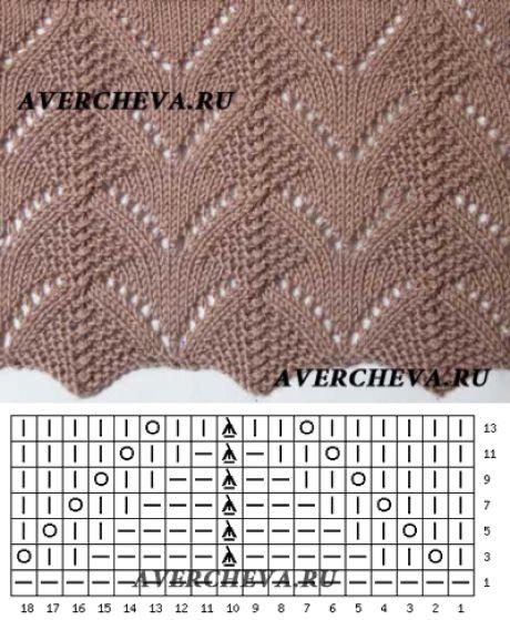 Узор спицами 985 волнистый | каталог вязаных спицами узоров