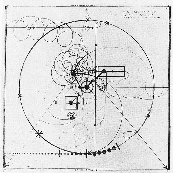 - Oskar Schlemmer / Sacred Geometry <3