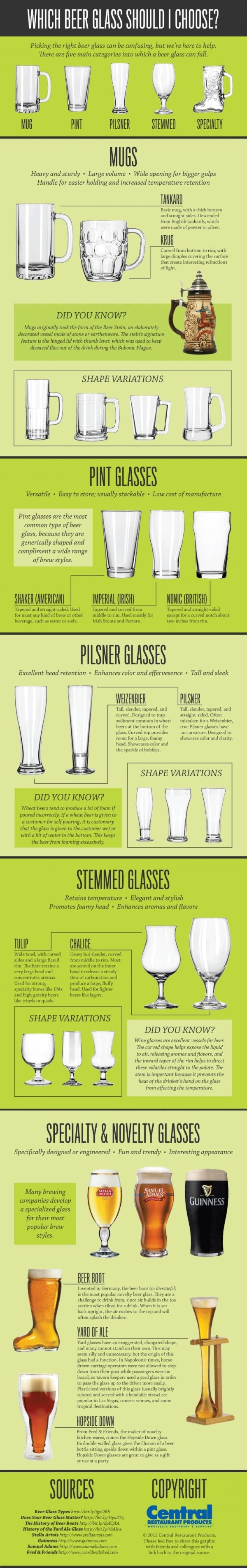 Beer Glasses... by tammy