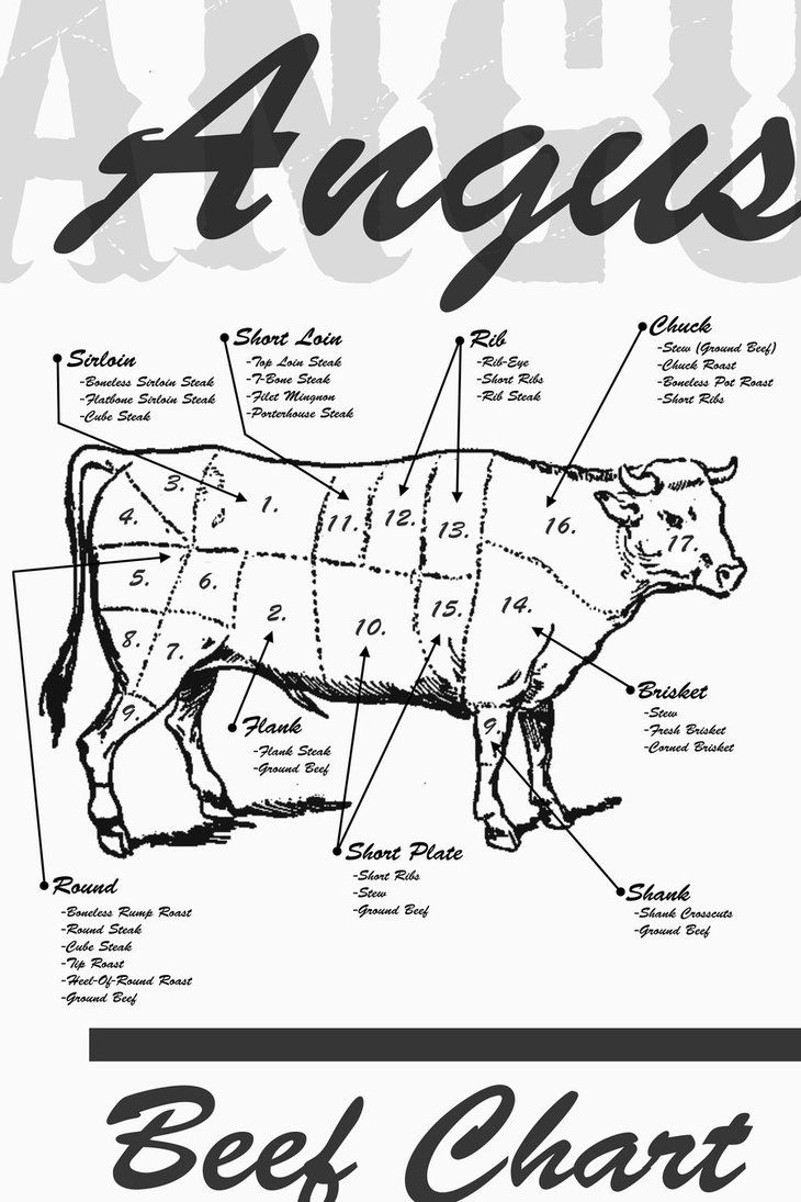 26 besten Ko til Hannele Bilder auf Pinterest   Kuh, Fleisch und ...