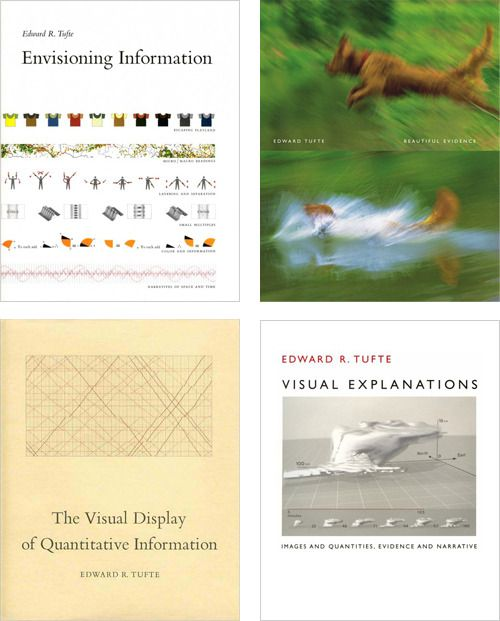 Edward Tufte knew how to transfer information from one to another