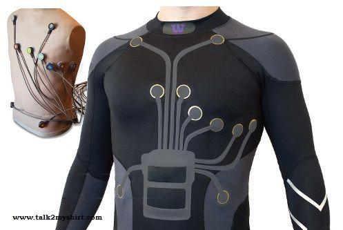 Urządzenia do noszenia na ciele - Infogmina