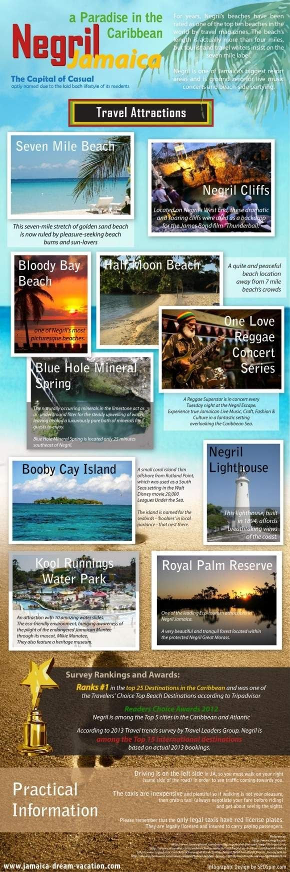 Negril, Jamaica  A Paradise In The Caribbeangraphic #infographics