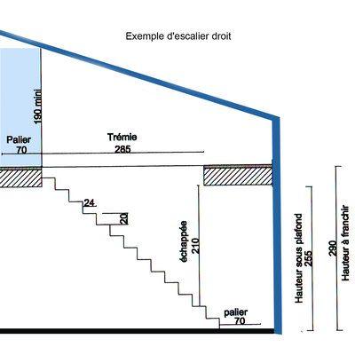 les 25 meilleures id es de la cat gorie calculer un escalier sur pinterest dimension escalier. Black Bedroom Furniture Sets. Home Design Ideas