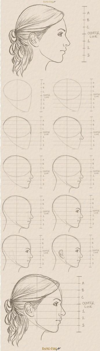 See the full tutorial and more examples here: http://rapidfireart.com/2017/03/08/how-to-draw-a-female-face-from-the-side/ How to Draw Female Faces from the Side #Femalefaces #drawingfaces