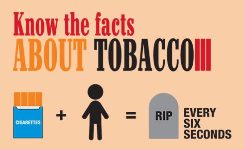 Know the facts about Tobacco
