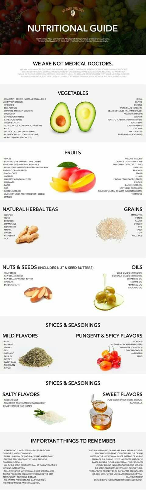 Dr. Sebi nutritional guide (green bananas have been removed)***