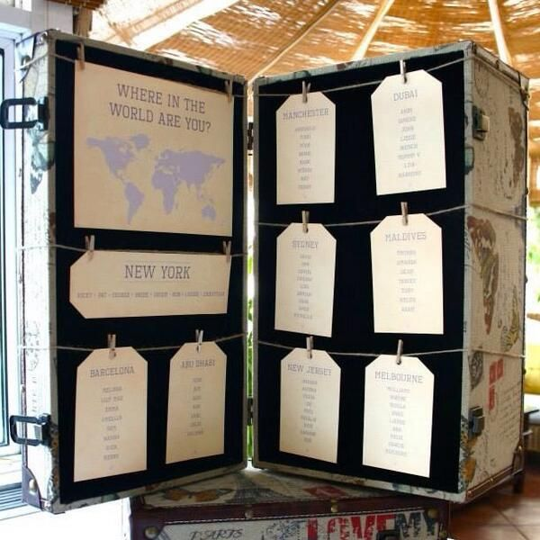 A lovely example of a travel themed suitcase table plan.