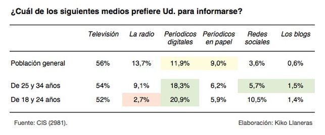 Medios e información política
