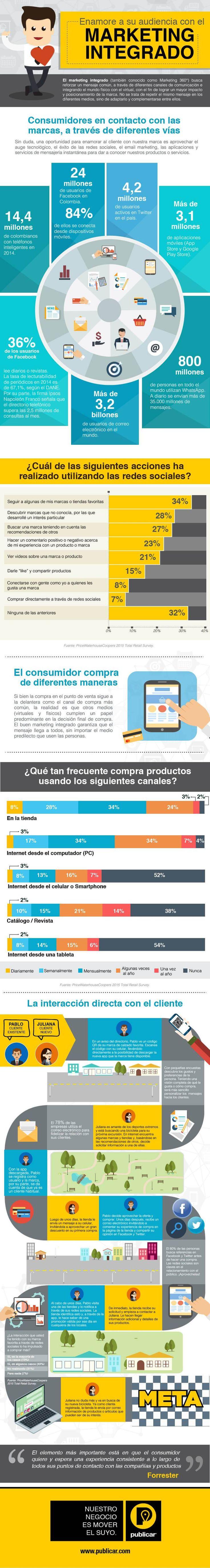 Marketing Integrado: cómo enamorar a tu audiencia #infografia #infographic #marketing