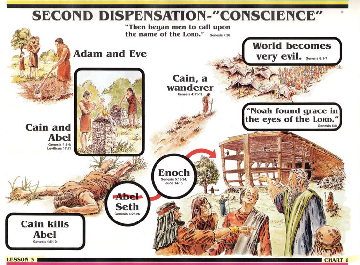 Dispensationalism - Wikipedia