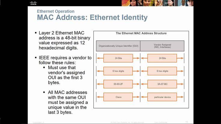 Chapter 5 - Ethernet