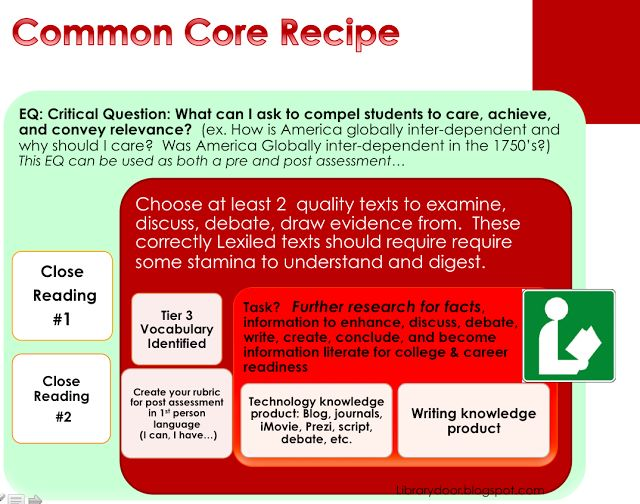 Librarydoor: Cook up a Common Core lesson with this easy recipe!
