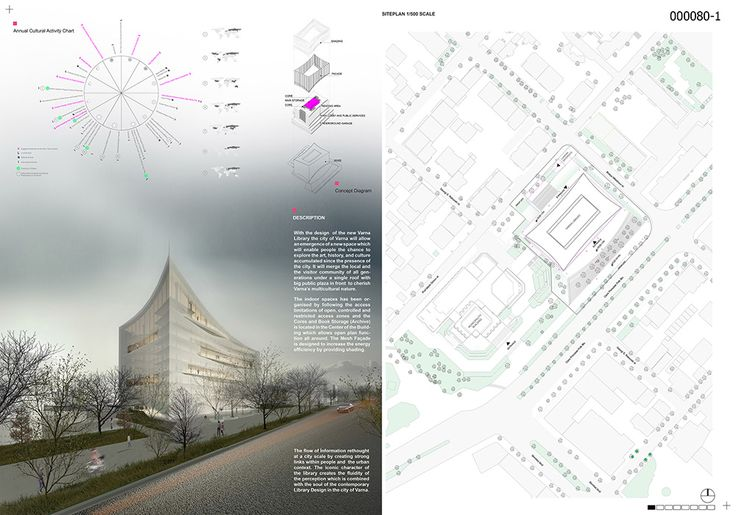 Library of Varna  Project by: MELIKE ALTINISIK ARCHIETCTS, Turkey