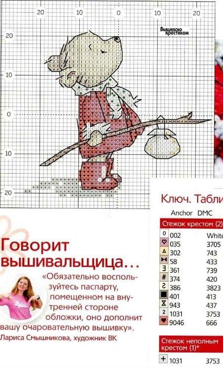 0 point de croix grille et couleurs de fils petit ourson fille avec baluchon