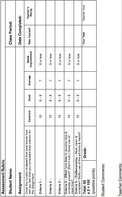 grade 4 writing assessment rubric