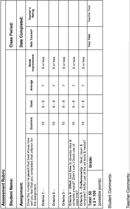 p levels writing assessment rubric