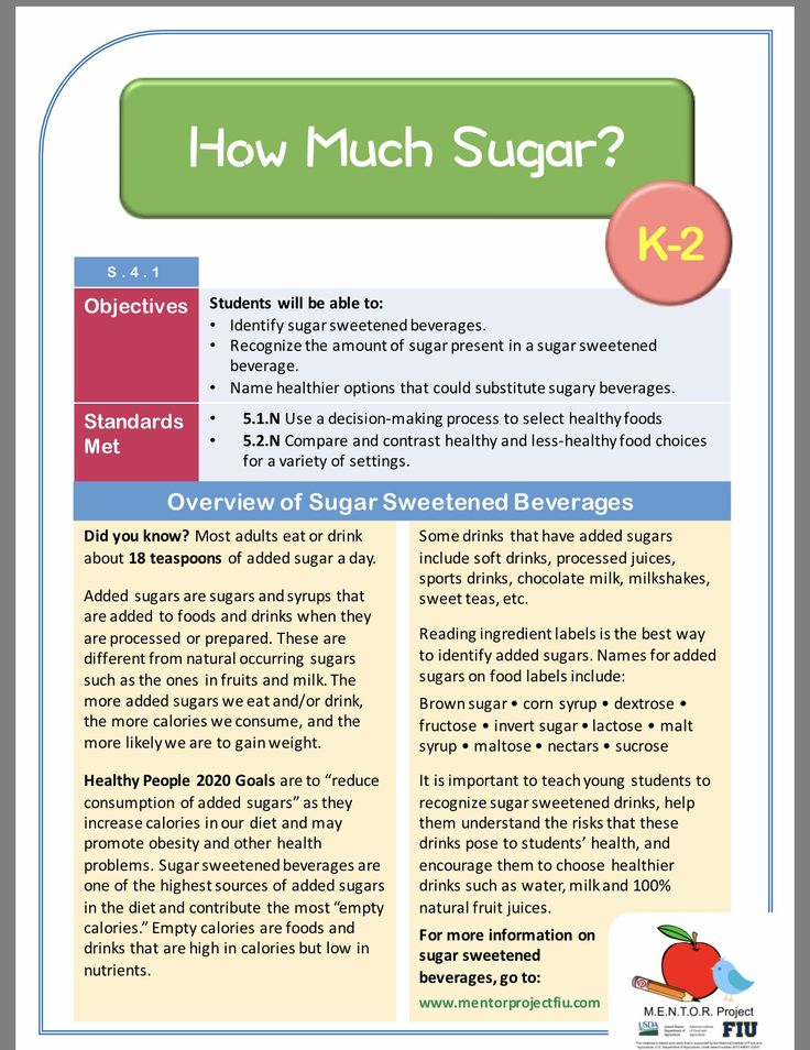 Best Sugar Sweetened Beverage Lesson Plans Images On