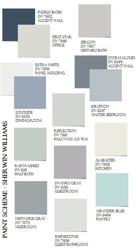 The BEST whole-house paint scheme that looks great in every lighting. Daylight will bring out the colors - beautiful blue-green in rainwashed, periwinkle in solitude, pretty purple in swanky gray...and then interior lighting at nighttime will bring out the grey undertones to create beautiful, calming colors. This is the perfect paint palette. Sherwin Williams Paint Colors by cynthia