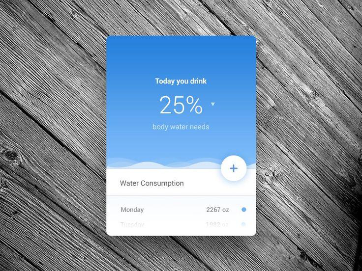 Smart Water Widget