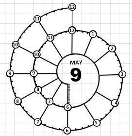 Kent from Oz's FILOFAXUATIONS: Introducing the SPIRALDEX Visual Mapping Organizer System