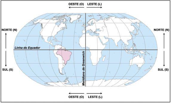 Coordenadas Geograficas Geografia Coordenadas Geograficas Planetas