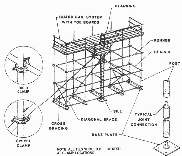 8 Best Scaffolding Towers Images On Pinterest Tours