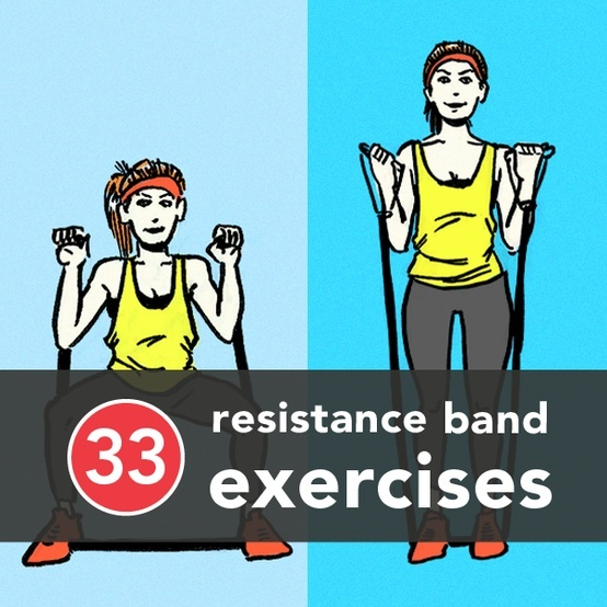 Resistance Bands Workout List: 33 Resistance Band Exercises You Can Do Literally Anywhere